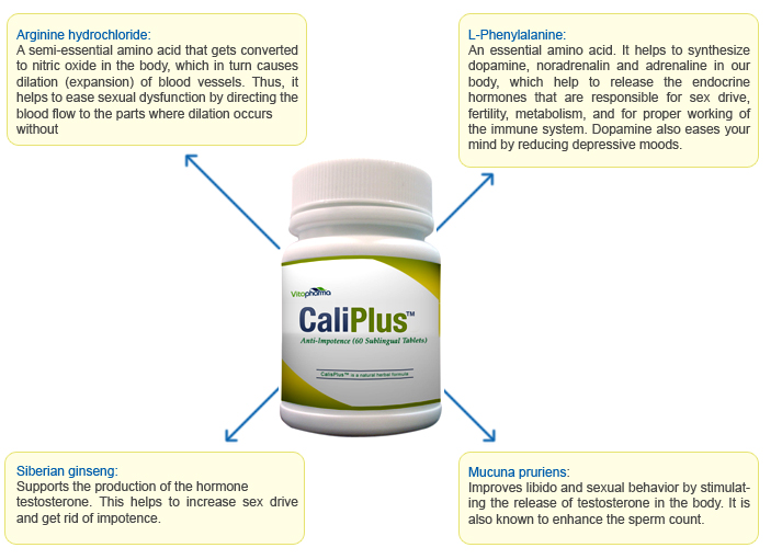 CaliPlus Herbal Male Erection Enhancement Pills